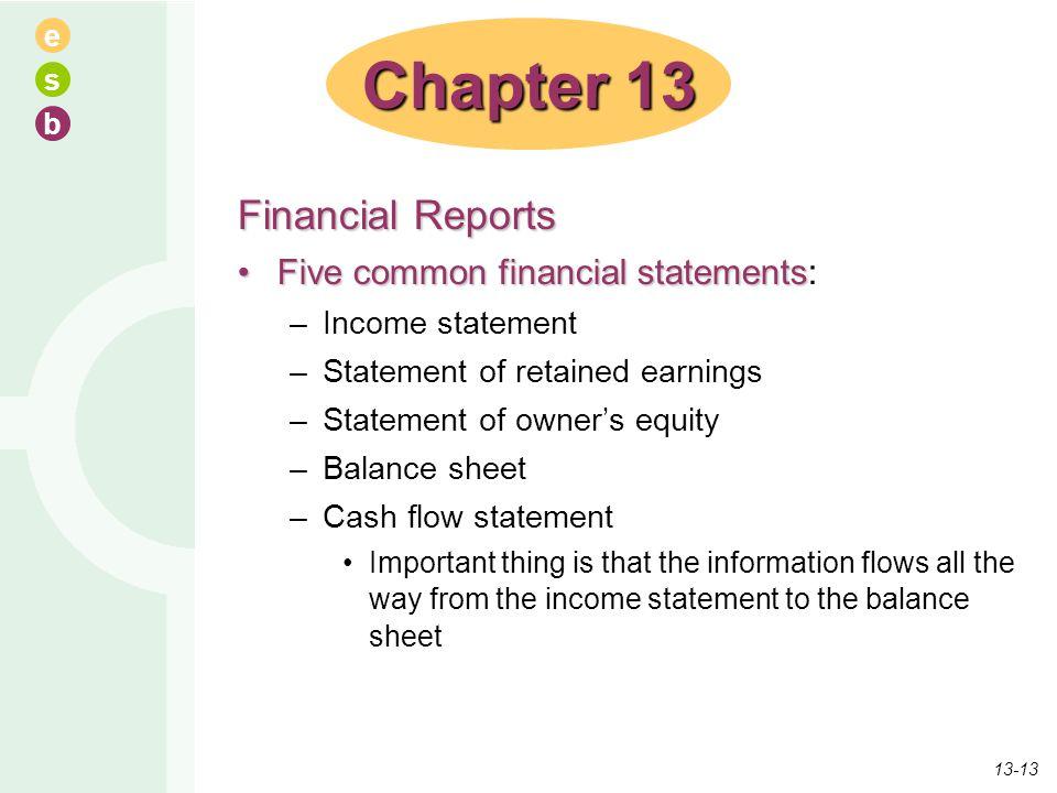 e s b Financial Reports Five common financial statementsFive common financial statements: –Income statement –Statement of retained earnings –Statement