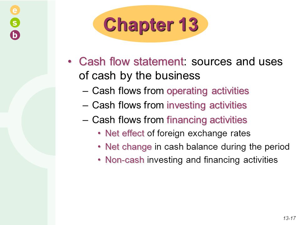 e s b Cash flow statementCash flow statement: sources and uses of cash by the business operating activities –Cash flows from operating activities inve