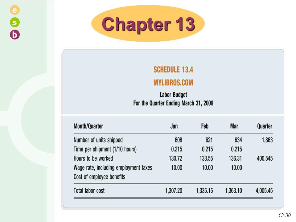 e s b 13-30 Chapter 13
