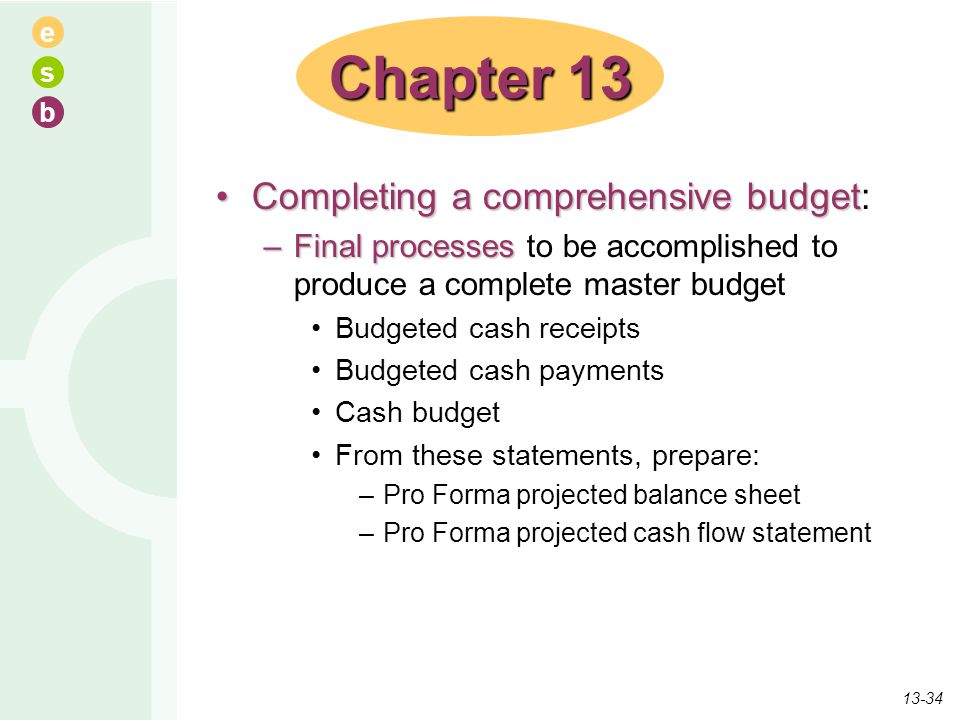 e s b Completing a comprehensive budgetCompleting a comprehensive budget: –Final processes –Final processes to be accomplished to produce a complete m
