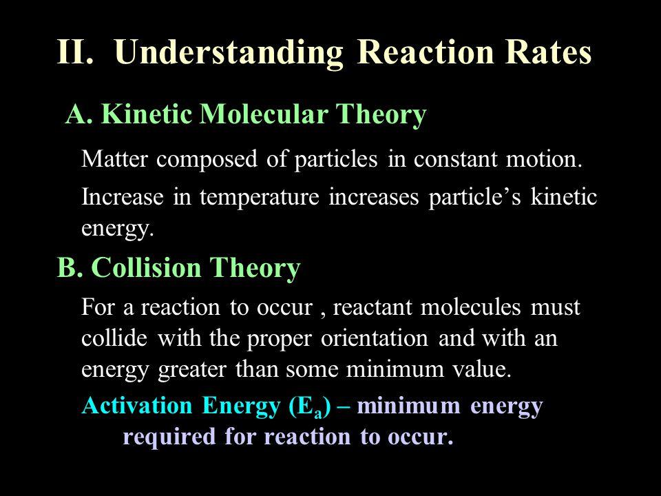 II.Understanding Reaction Rates A.