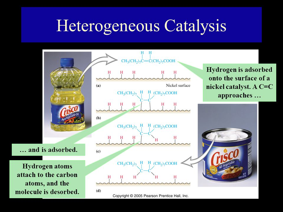 Heterogeneous Catalysis Hydrogen is adsorbed onto the surface of a nickel catalyst.