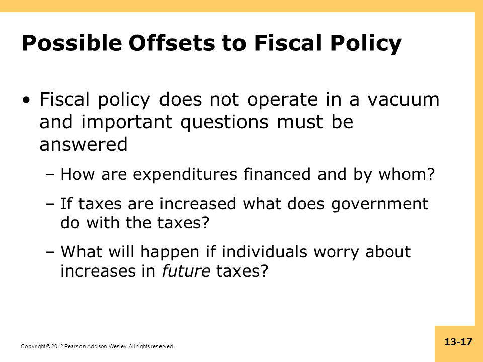 Copyright © 2012 Pearson Addison-Wesley. All rights reserved. 13-17 Possible Offsets to Fiscal Policy Fiscal policy does not operate in a vacuum and i