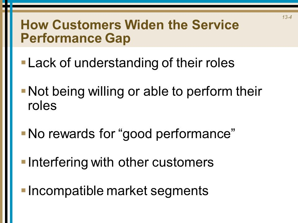 13-4 How Customers Widen the Service Performance Gap  Lack of understanding of their roles  Not being willing or able to perform their roles  No rewards for good performance  Interfering with other customers  Incompatible market segments