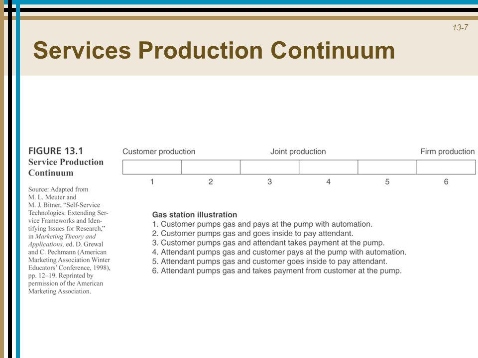 13-7 Services Production Continuum