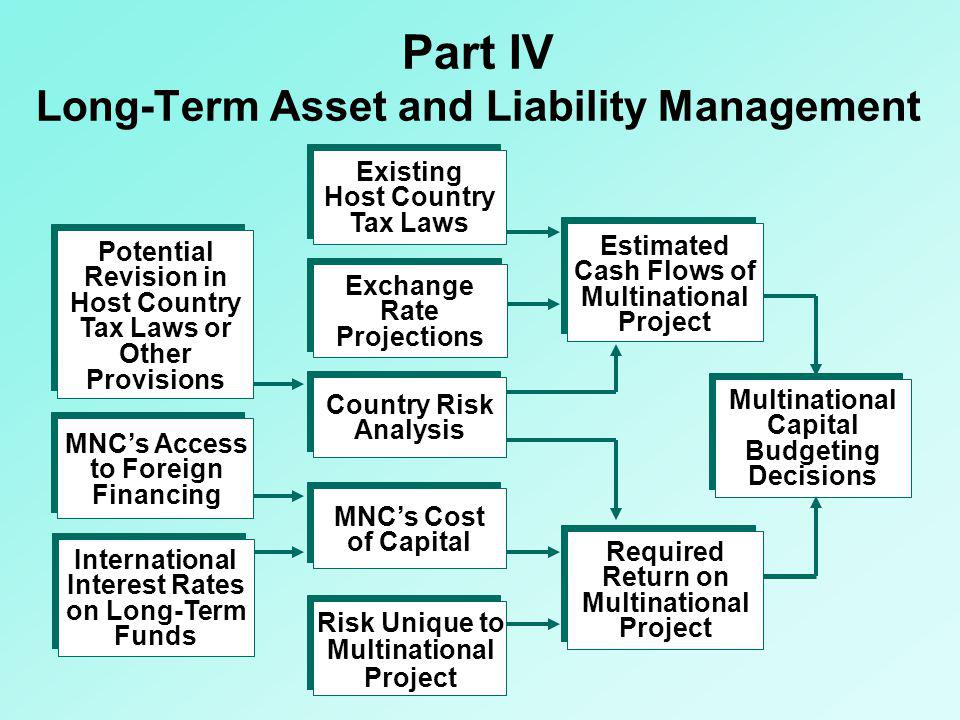 Part IV Long-Term Asset and Liability Management Existing Host Country Tax Laws Exchange Rate Projections Country Risk Analysis Risk Unique to Multinational Project MNC's Cost of Capital International Interest Rates on Long-Term Funds MNC's Access to Foreign Financing Potential Revision in Host Country Tax Laws or Other Provisions Estimated Cash Flows of Multinational Project Required Return on Multinational Project Multinational Capital Budgeting Decisions