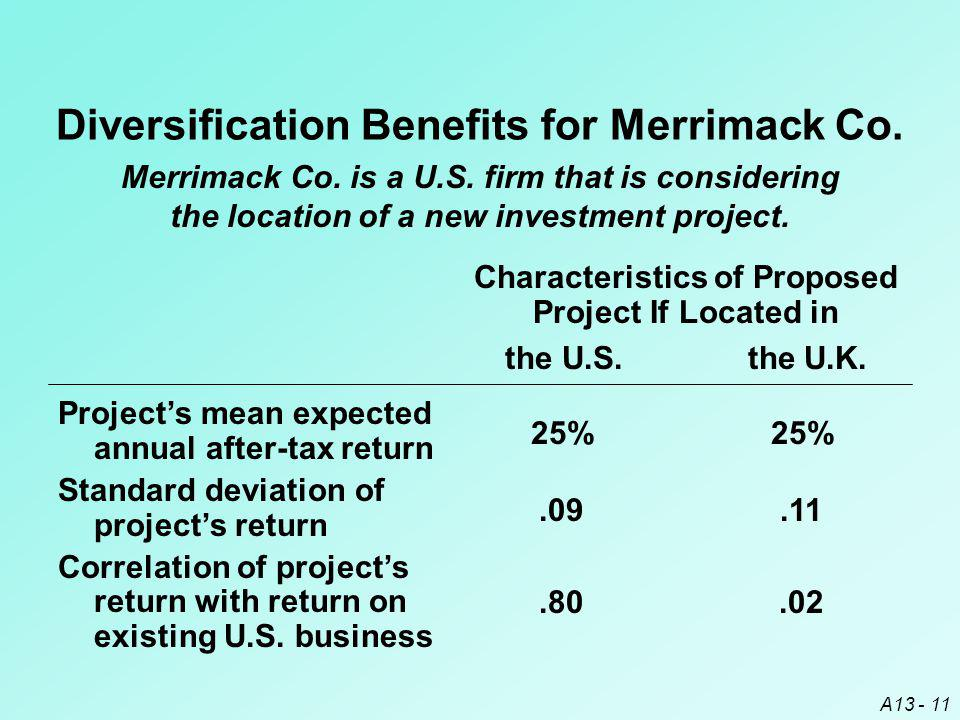 A13 - 11 Diversification Benefits for Merrimack Co.