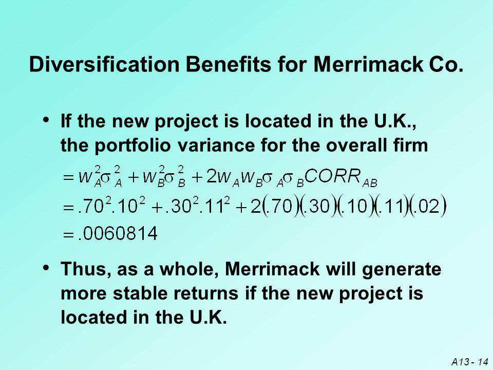 A13 - 14 If the new project is located in the U.K., the portfolio variance for the overall firm Diversification Benefits for Merrimack Co.