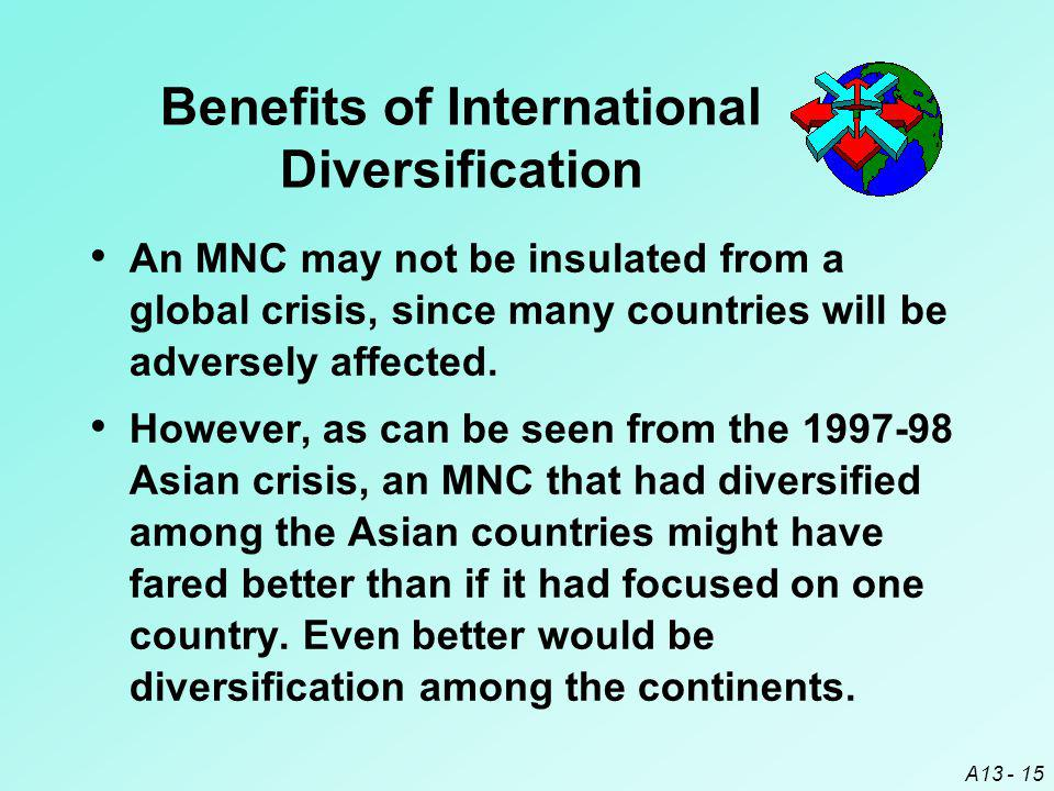 A13 - 15 An MNC may not be insulated from a global crisis, since many countries will be adversely affected.