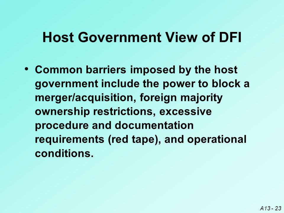 A13 - 23 Host Government View of DFI Common barriers imposed by the host government include the power to block a merger/acquisition, foreign majority ownership restrictions, excessive procedure and documentation requirements (red tape), and operational conditions.