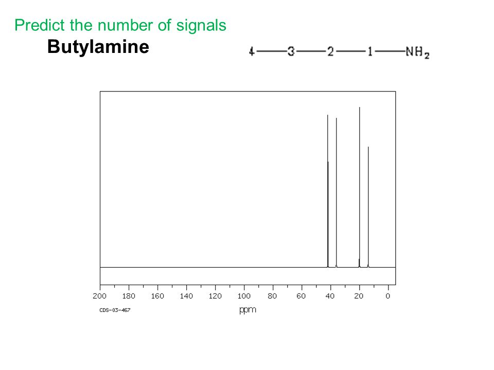 Butylamine Predict the number of signals