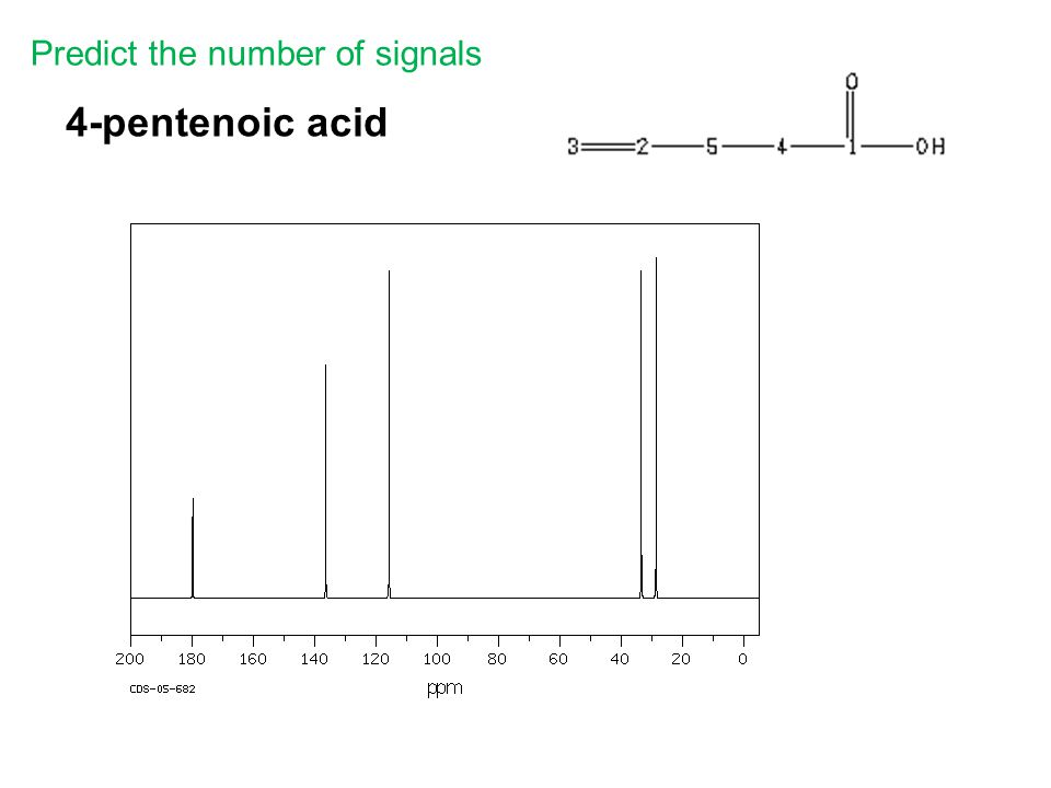 4-pentenoic acid Predict the number of signals