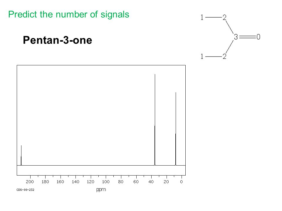 Predict the number of signals Pentan-3-one