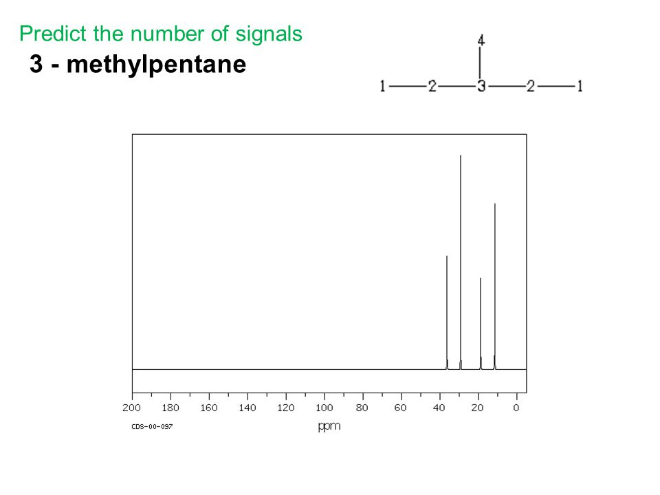 3 - methylpentane Predict the number of signals