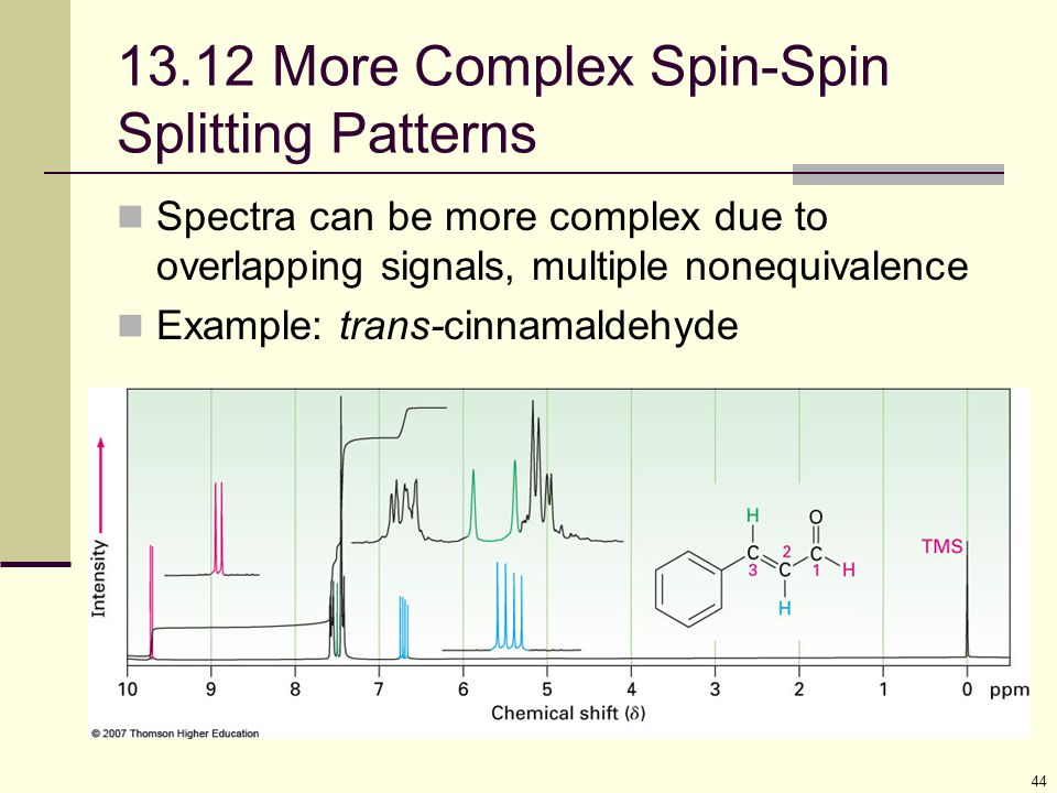 1H NMR Spectra of 2-sec-butylphenol at Different Field Strengths 60 MHz 300 MHz