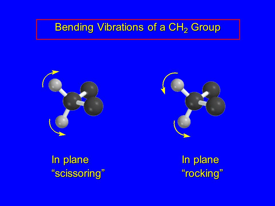 Bending Vibrations of a CH 2 Group In plane scissoring rocking