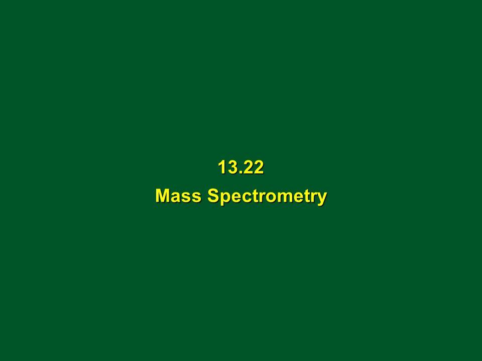 13.22 Mass Spectrometry