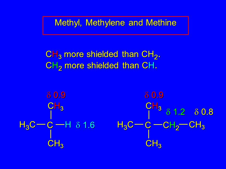 Methyl, Methylene and Methine CH 3 more shielded than CH 2.