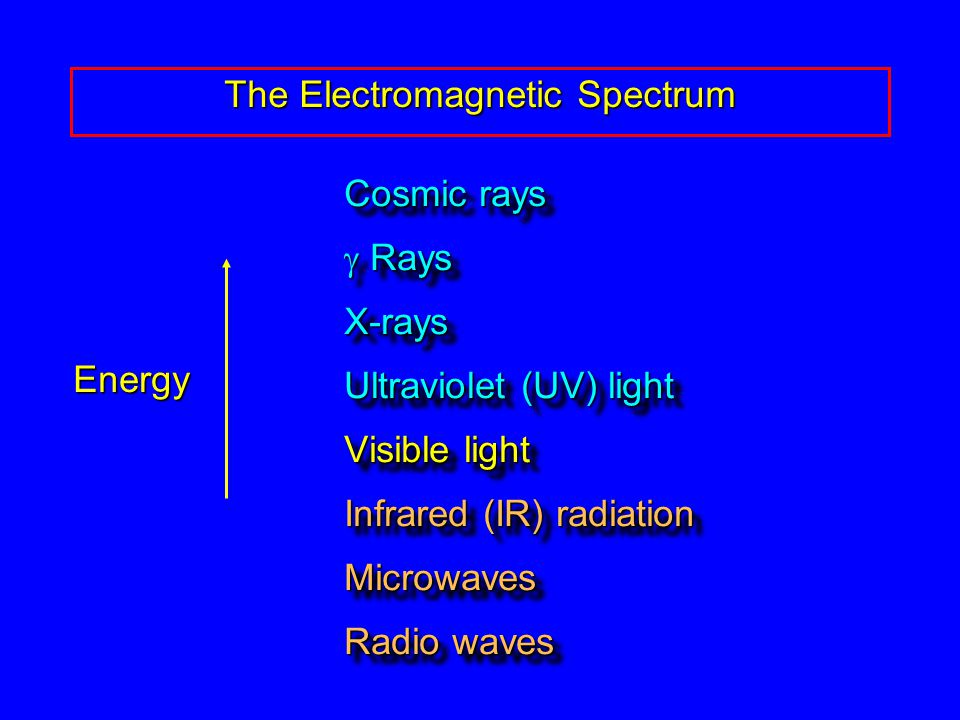 Cosmic rays  Rays X-rays Ultraviolet (UV) light Visible light Infrared (IR) radiation Microwaves Radio waves Cosmic rays  Rays X-rays Ultraviolet (UV) light Visible light Infrared (IR) radiation Microwaves Radio waves The Electromagnetic Spectrum Energy