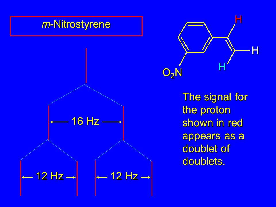 m-Nitrostyrene 16 Hz 12 Hz The signal for the proton shown in red appears as a doublet of doublets.