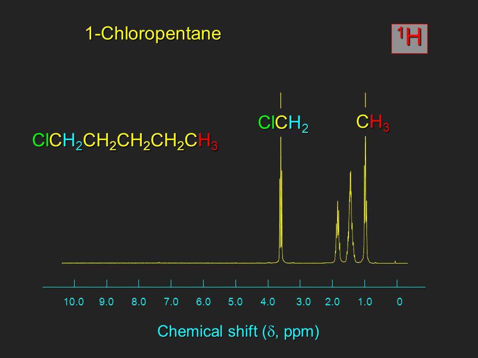 01.02.03.04.05.06.07.08.09.010.0 Chemical shift ( , ppm) ClCH 2 1-Chloropentane CH3CH3CH3CH3 ClCH 2 CH 2 CH 2 CH 2 CH 3 1H1H1H1H