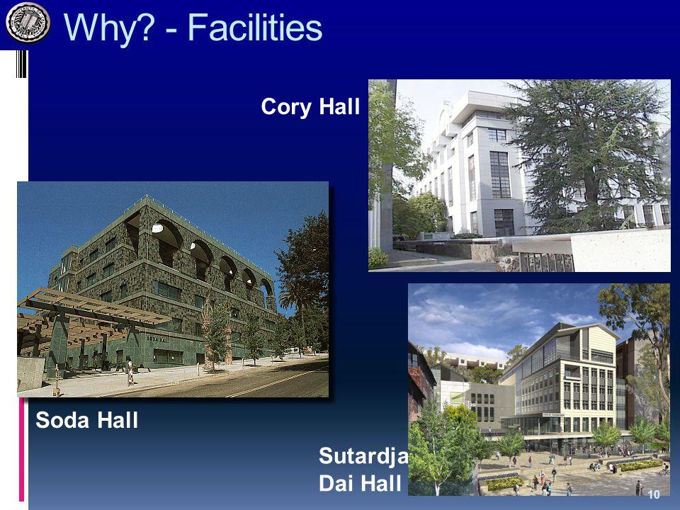 Why? - Facilities Soda Hall Cory Hall Sutardja- Dai Hall 10