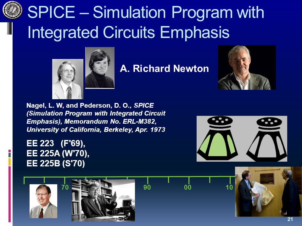 SPICE – Simulation Program with Integrated Circuits Emphasis 21 708090001020 A. Richard Newton EE 223 (F'69), EE 225A (W'70), EE 225B (S'70) Nagel, L.