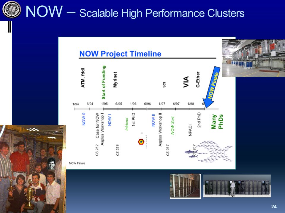 NOW – Scalable High Performance Clusters 24