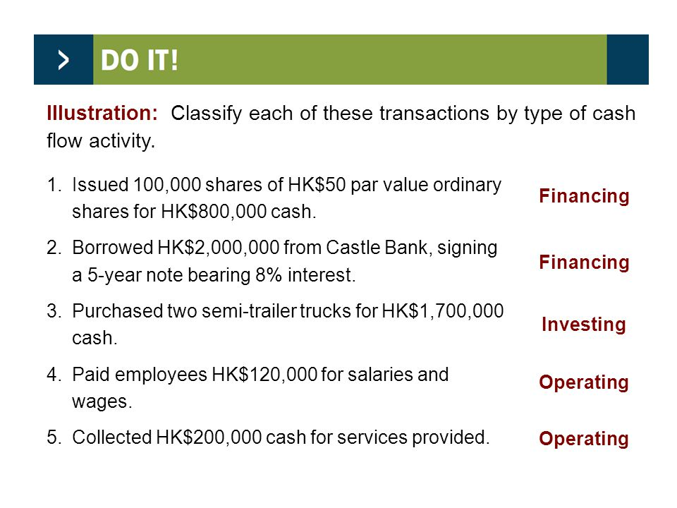 Illustration: Classify each of these transactions by type of cash flow activity. 1. Issued 100,000 shares of HK$50 par value ordinary shares for HK$80