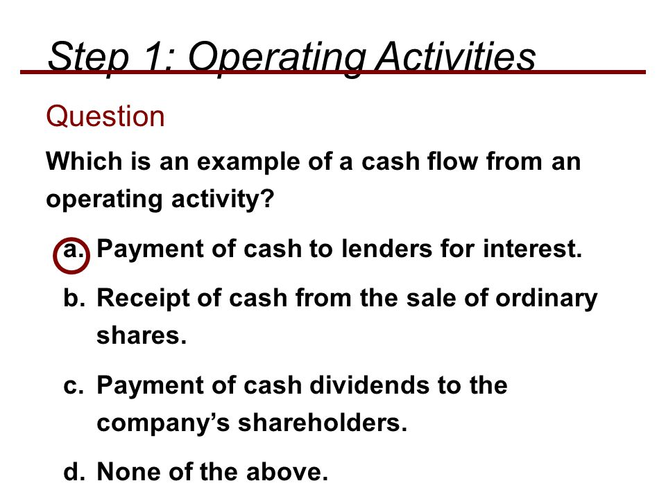Which is an example of a cash flow from an operating activity? a.Payment of cash to lenders for interest. b.Receipt of cash from the sale of ordinary