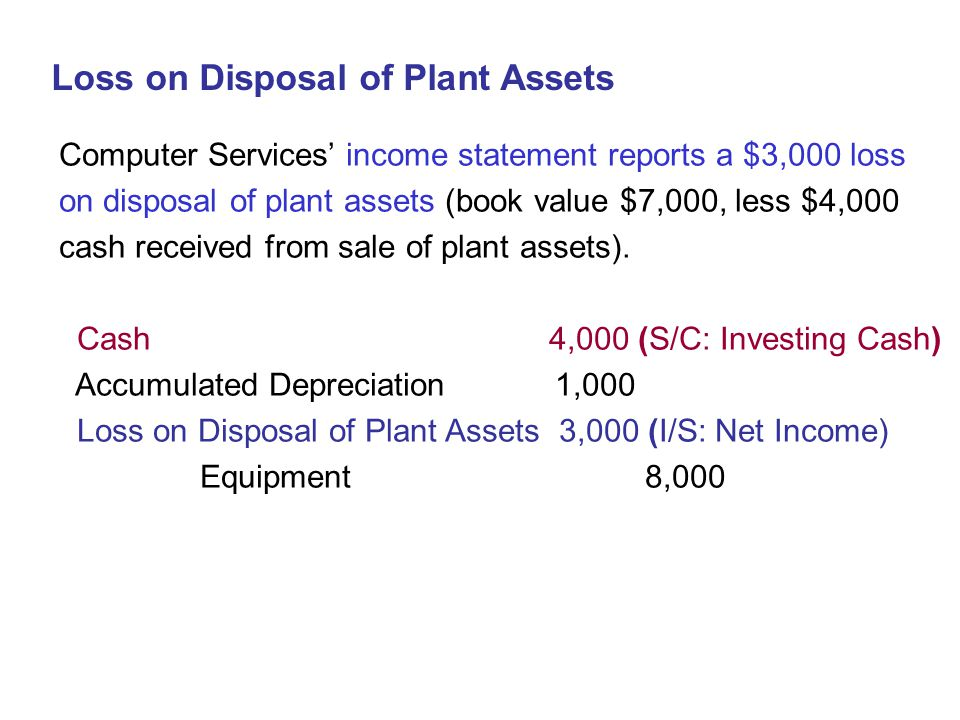 Computer Services' income statement reports a $3,000 loss on disposal of plant assets (book value $7,000, less $4,000 cash received from sale of plant assets).