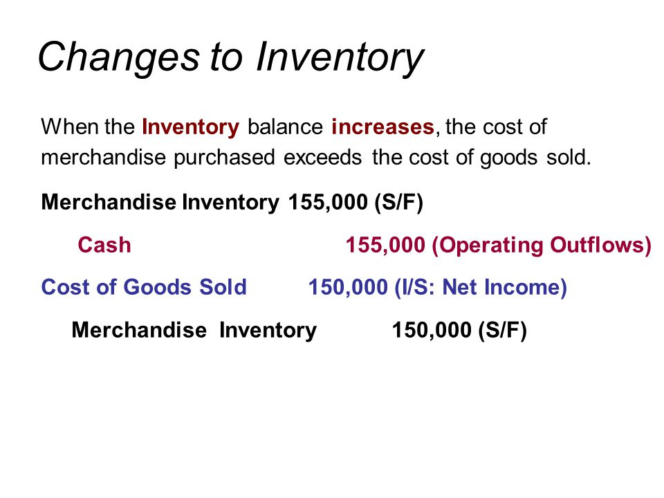 Changes to Inventory When the Inventory balance increases, the cost of merchandise purchased exceeds the cost of goods sold.