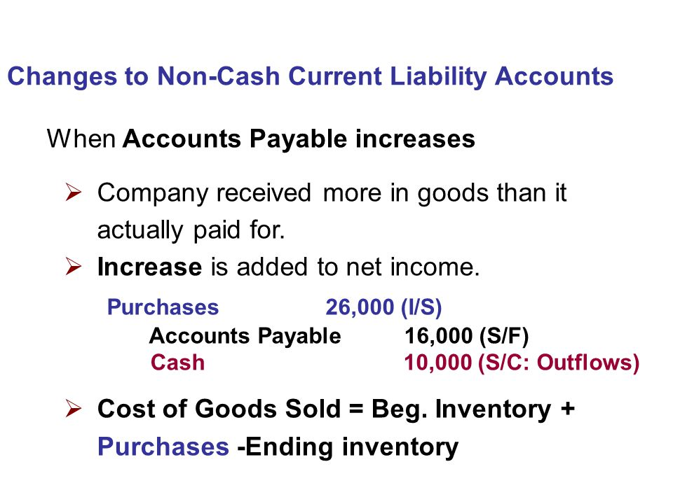 When Accounts Payable increases  Company received more in goods than it actually paid for.