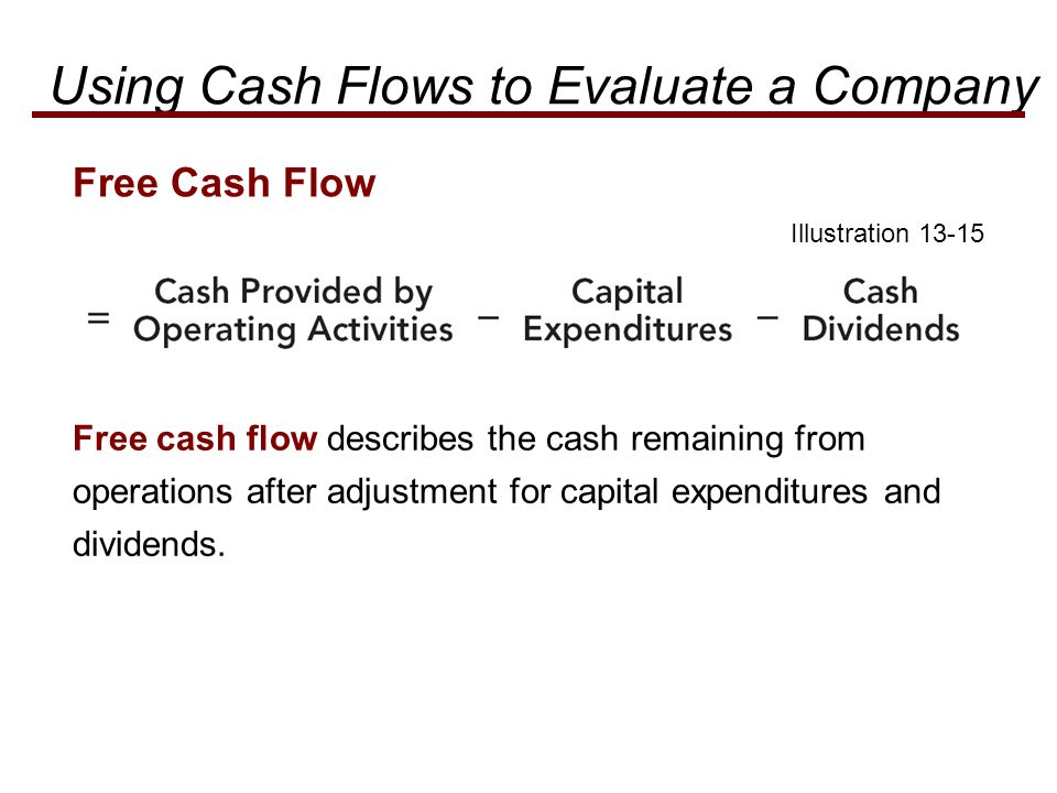 Free Cash Flow Free cash flow describes the cash remaining from operations after adjustment for capital expenditures and dividends. Illustration 13-15
