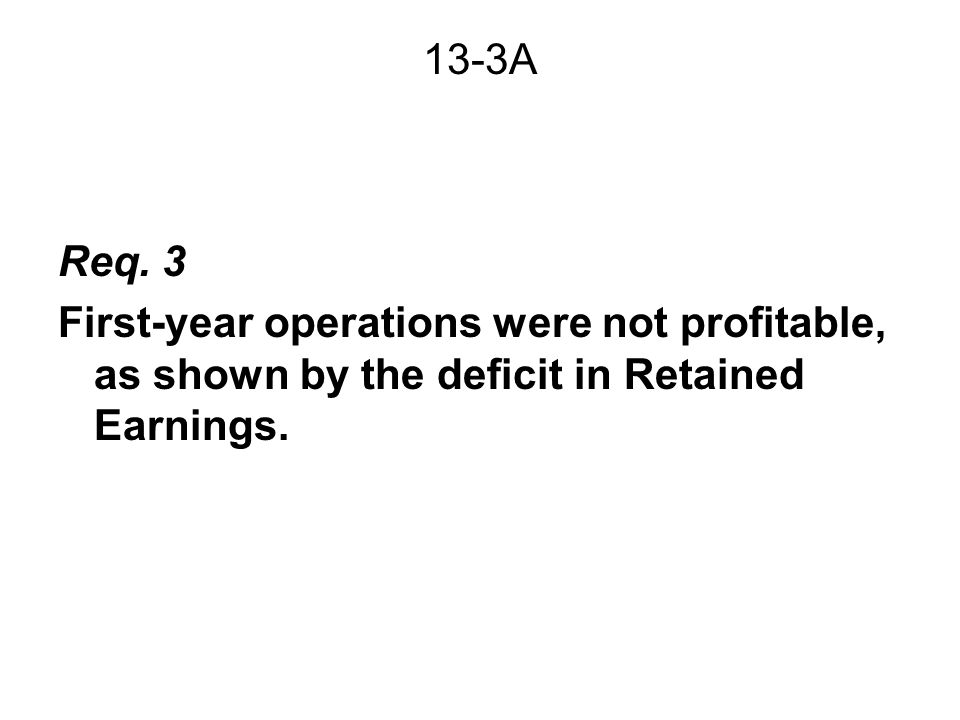 13-3A Req. 3 First-year operations were not profitable, as shown by the deficit in Retained Earnings.