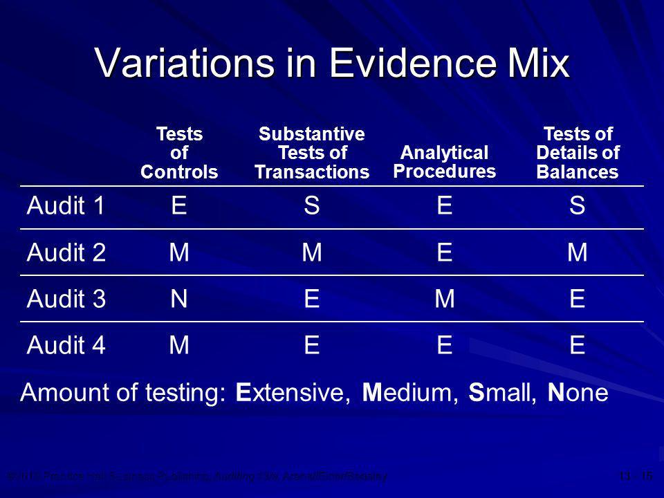 ©2010 Prentice Hall Business Publishing, Auditing 13/e, Arens//Elder/Beasley 13 - 15 Variations in Evidence Mix Audit 1 Audit 2 Audit 3 Audit 4 EMNMEM