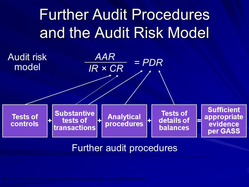 ©2010 Prentice Hall Business Publishing, Auditing 13/e, Arens//Elder/Beasley 13 - 35 Summary of the Audit Process: Phase III Perform analytical procedures Perform tests of key items Perform additional tests of details of balances LowMedium High or unknown