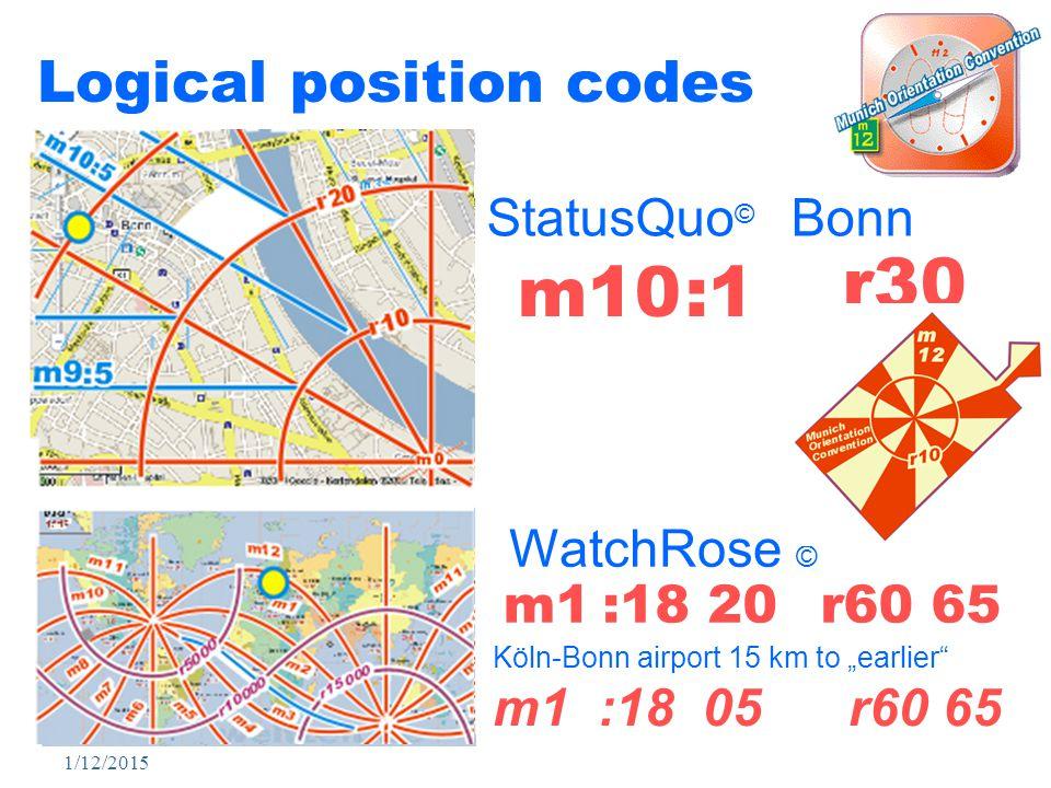 "1/12/2015 Logical position codes StatusQuo © Bonn m1 r30 :1 WatchRose © m10 :18 20r60 65 Köln-Bonn airport 15 km to ""earlier"" m1 :18 05 r60 65"