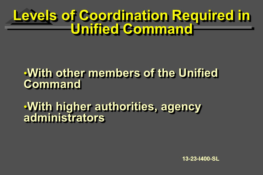 Levels of Coordination Required in Unified Command With other members of the Unified Command With other members of the Unified Command With higher authorities, agency administrators With higher authorities, agency administrators With other members of the Unified Command With other members of the Unified Command With higher authorities, agency administrators With higher authorities, agency administrators 13-23-I400-SL