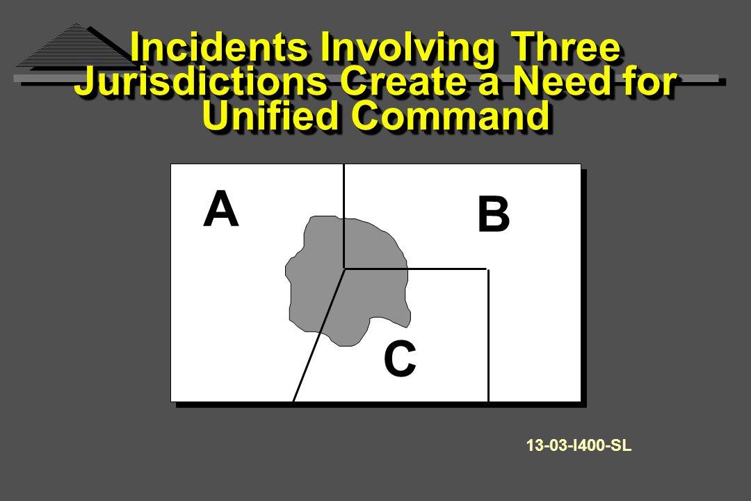 Incident Command A? B? C? Finance/ Administration LogisticsOperationsPlanning 13-04-I400-SL