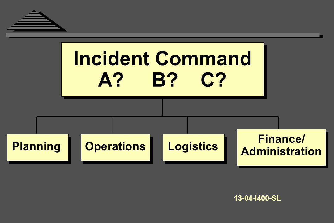A B C A-ICS B-ICS C-ICS 13-05-I400-SL