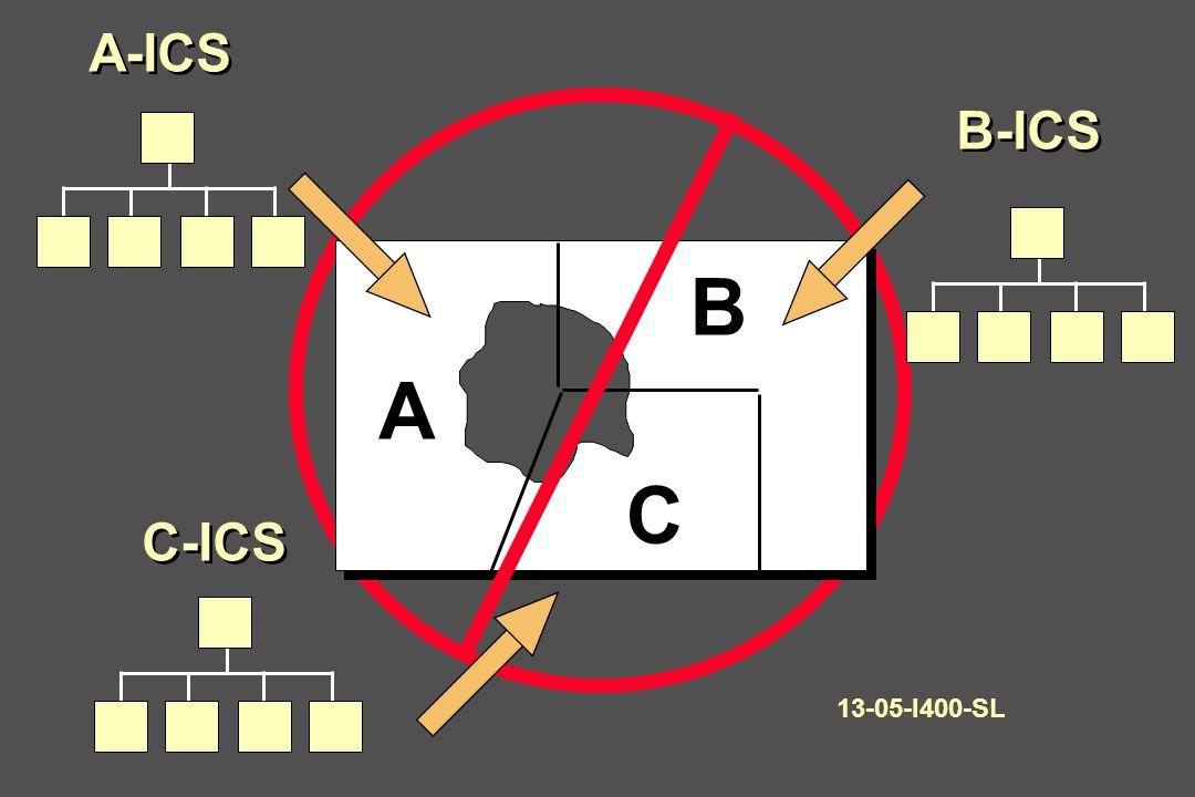 A B C A B C Unified Command 13-06-I400-SL