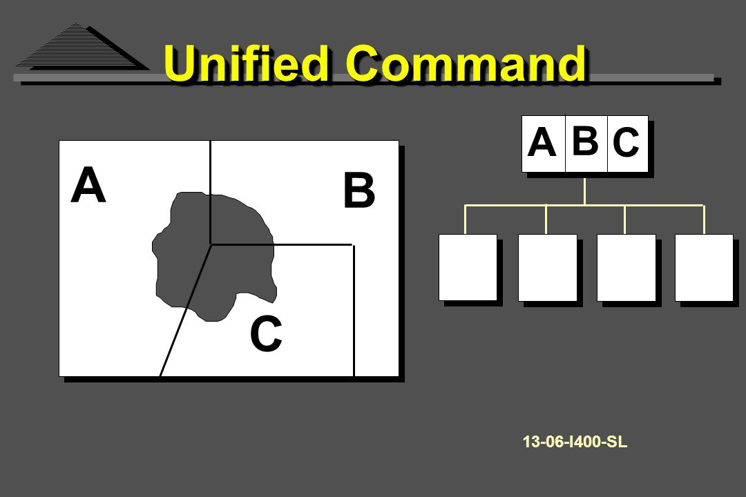 A B C A B C Unified Command 13-06-I400-SL