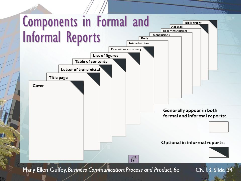 Mary Ellen Guffey, Business Communication: Process and Product, 6e Ch. 13, Slide 34 Components in Formal and Informal Reports Letter of transmittal Ta