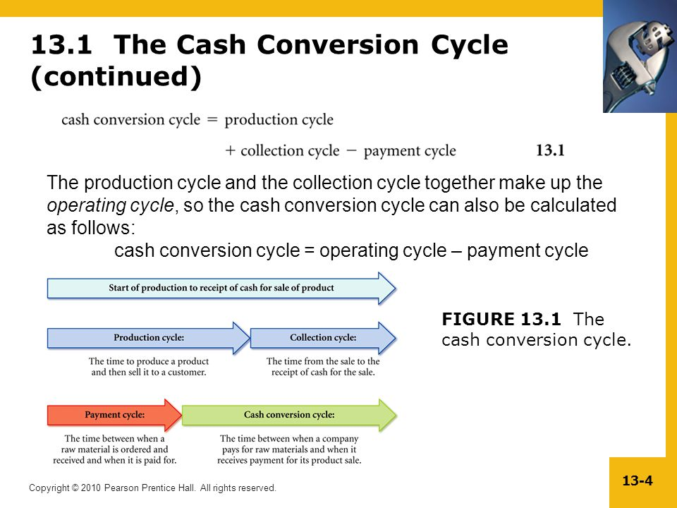 Copyright © 2010 Pearson Prentice Hall. All rights reserved. 13-4 13.1 The Cash Conversion Cycle (continued) The production cycle and the collection c