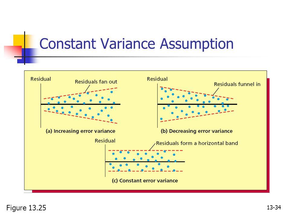 13-34 Constant Variance Assumption Figure 13.25