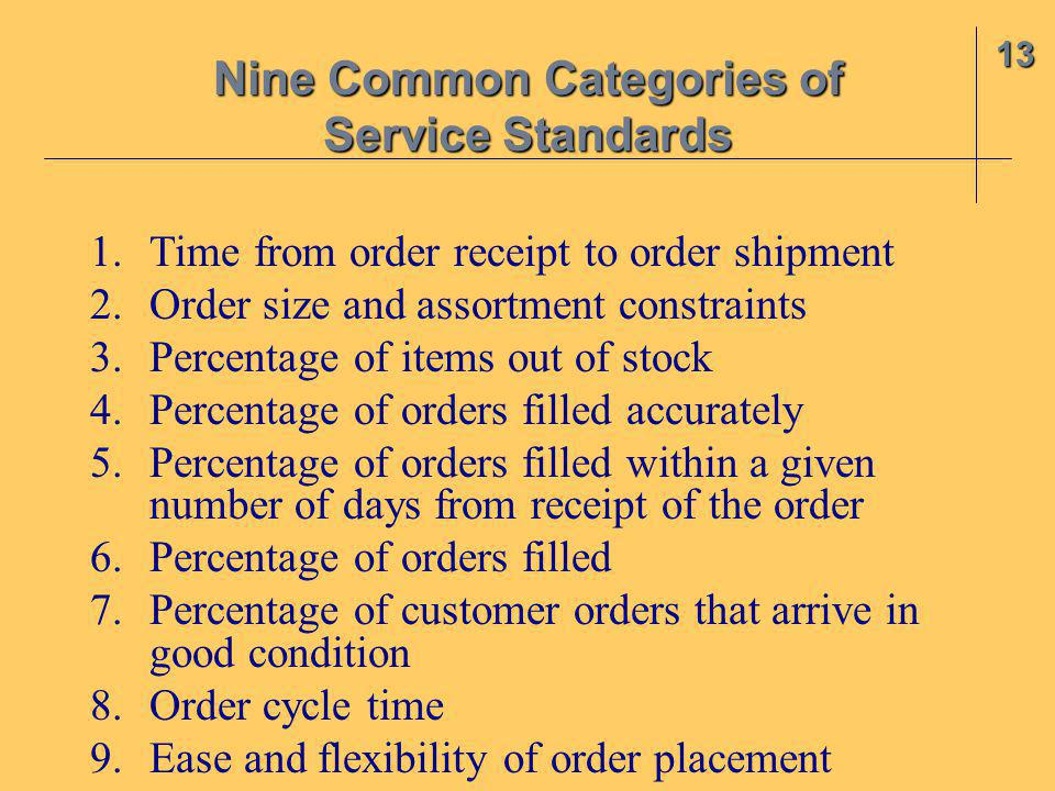 1.Time from order receipt to order shipment 2.Order size and assortment constraints 3.Percentage of items out of stock 4.Percentage of orders filled a