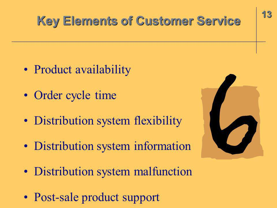 Product availability Order cycle time Distribution system flexibility Distribution system information Distribution system malfunction Post-sale produc