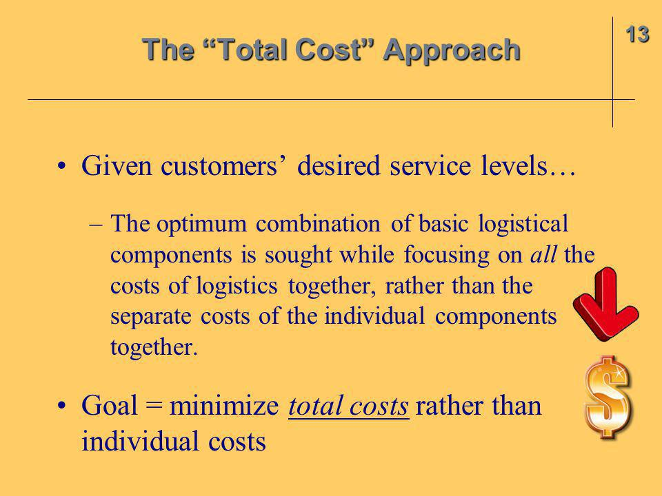 Given customers' desired service levels… –The optimum combination of basic logistical components is sought while focusing on all the costs of logistic