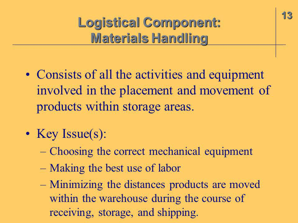Consists of all the activities and equipment involved in the placement and movement of products within storage areas. Key Issue(s): –Choosing the corr